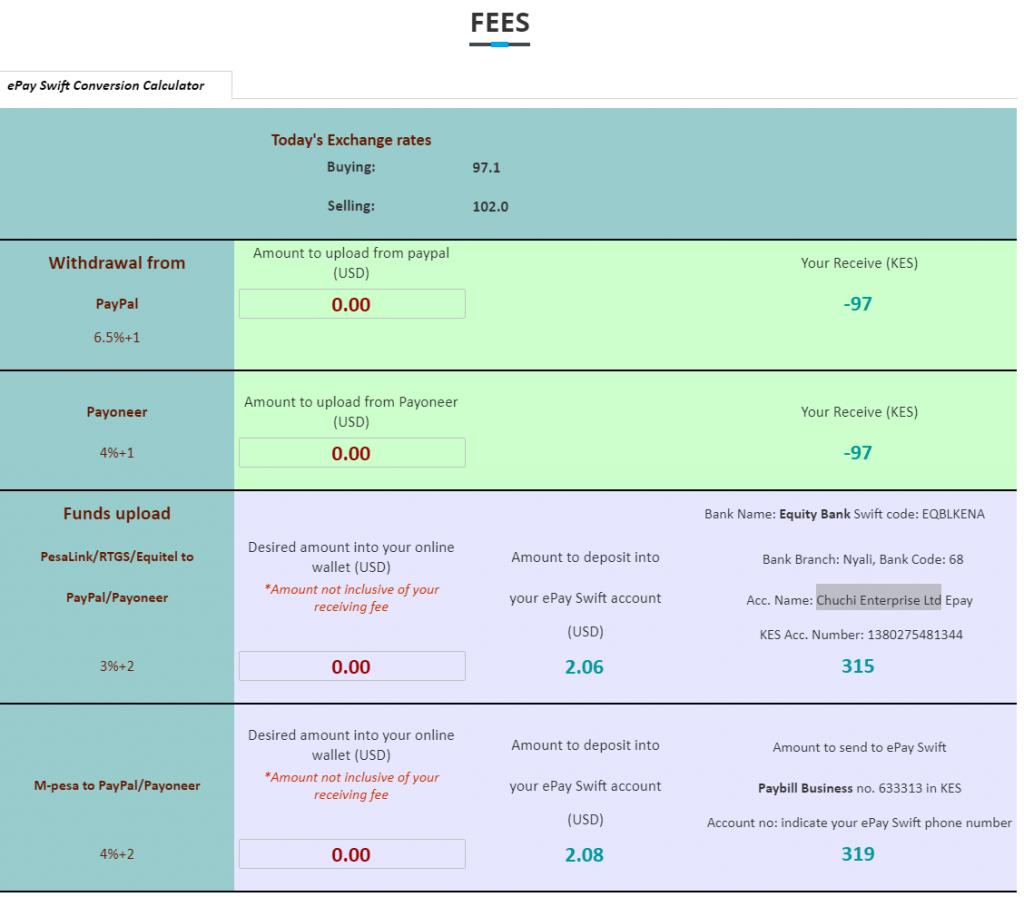 epayswift Kenya fees