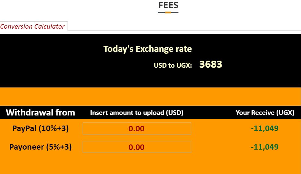 epayswift Uganda fees