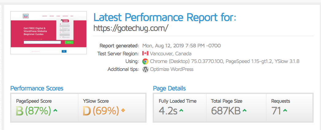 GoTechUG GT Metrics Before